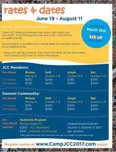 Camp JCC 2017 Guide