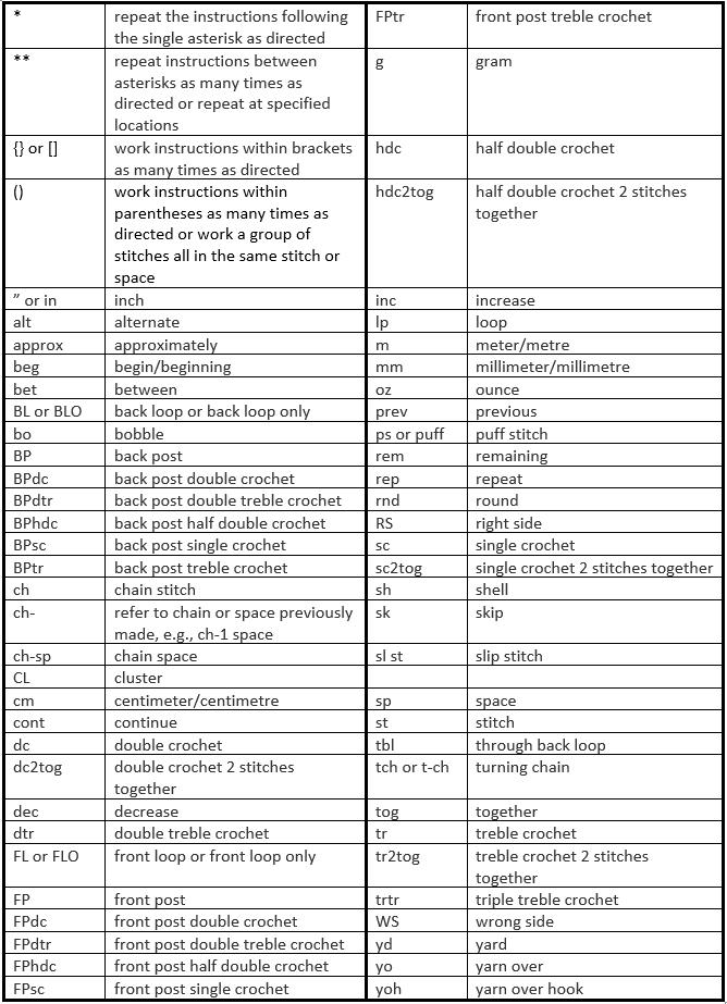 List of crochet abbreviations