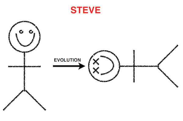 Steve the caveman