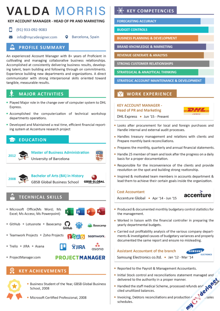 Account Manager Visual Resume Sample