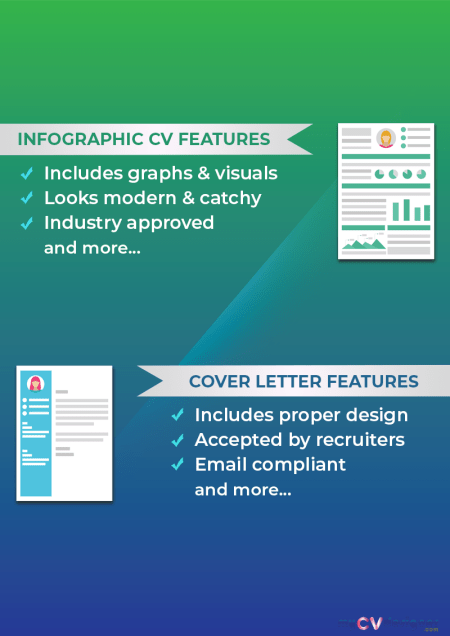Combo 3 (Infographic, Cover Letter)