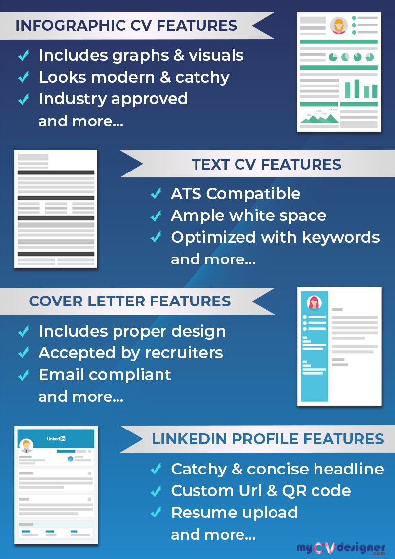 combo-features-infographic-resume-text-resume-cover-letter-linkedin-profile