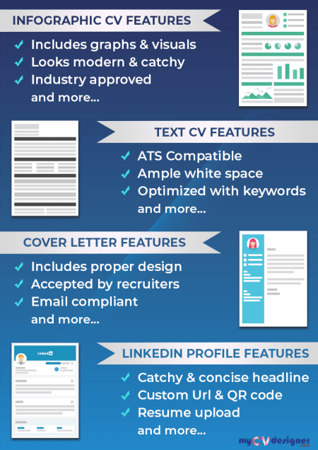 Combo 7 (Infographic, Text, Cover Letter, Linkedin)