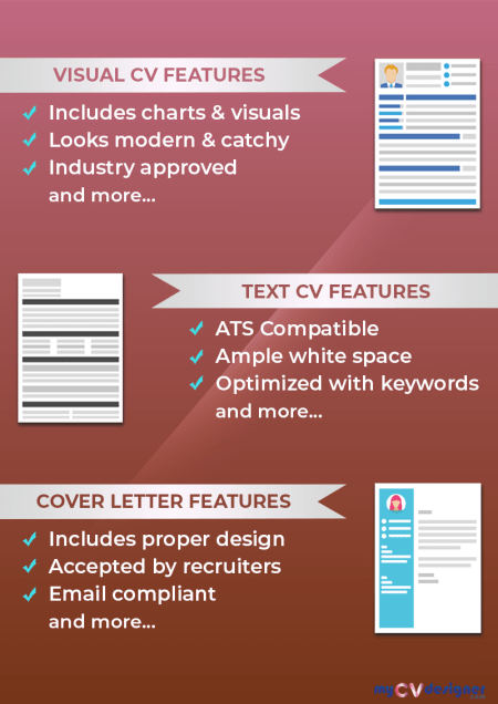 Combo 4 (Visual, Text, Cover Letter)
