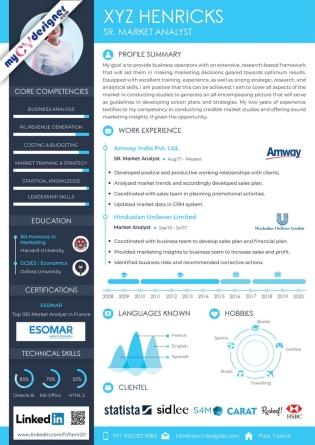 Infographic CV (MCDI0024)
