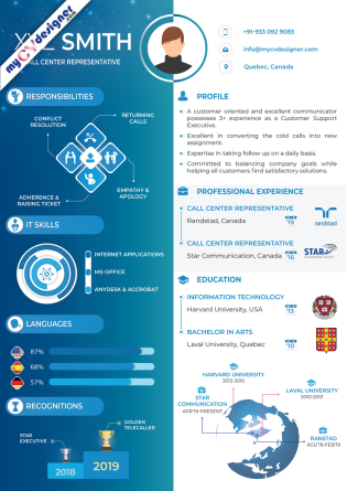 Infographic CV (MCDI0011)