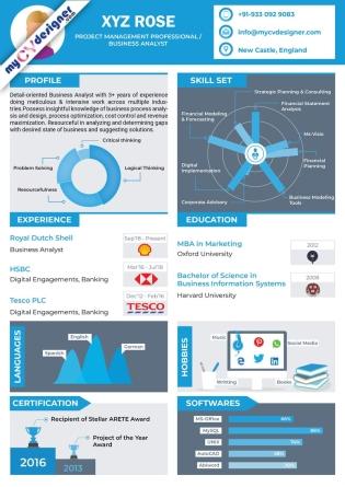 Infographic CV (MCDI0020)