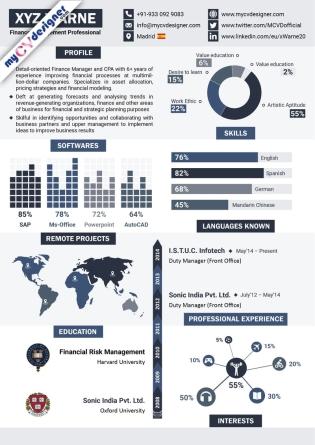 Infographic CV (MCDI0019)