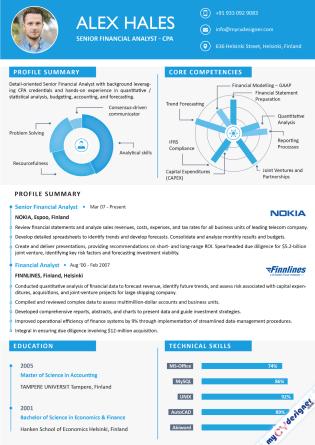 Infographic CV (MCDI0004)