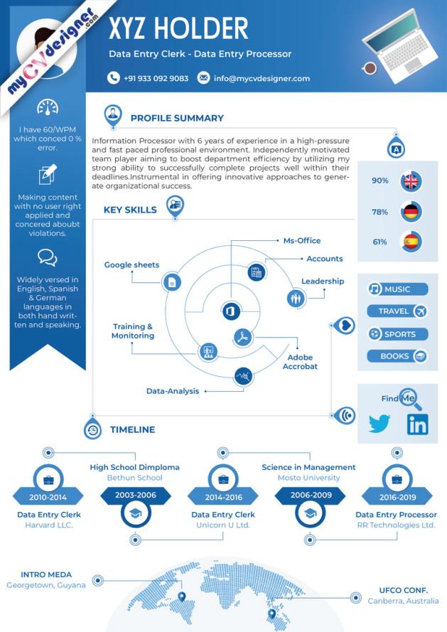 Infographic CV (MCDI0009A)