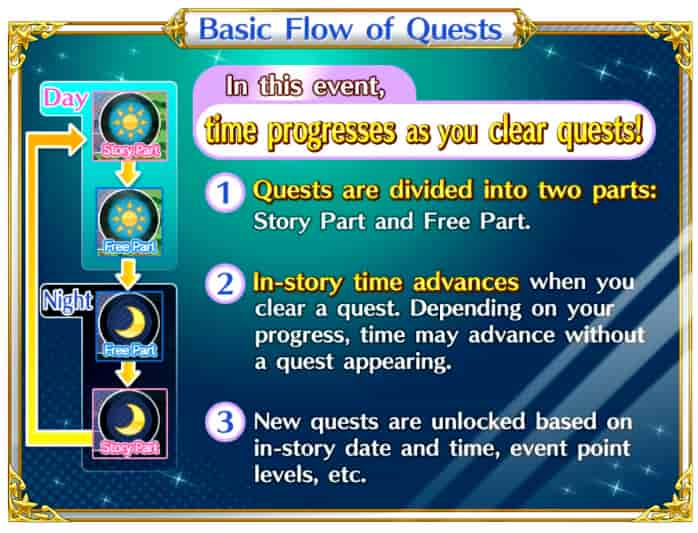 FGO summer 3 event Guide