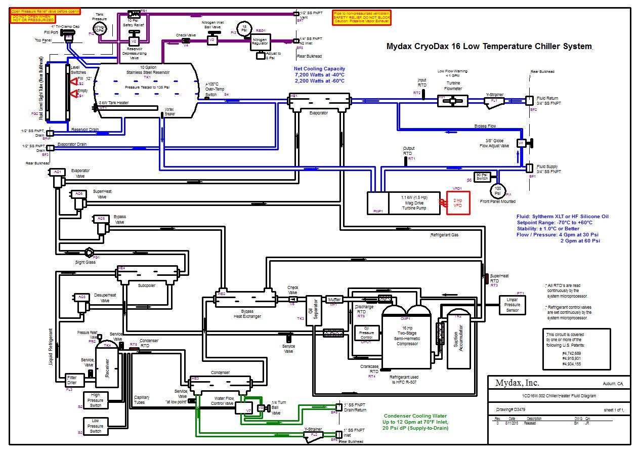 York Chiller Wiring Diagram Yvaa Warren Hvac Heat Pump Trane Diagrams Schematics Control
