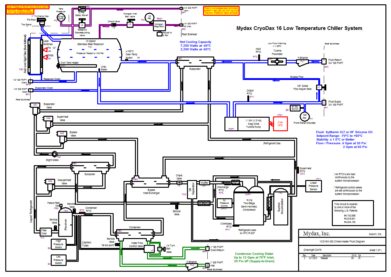 Mydax CryoDax 16 Low Temperature Liquid Chiller PID Mechanical Schematic Diagram?resize=665%2C472 30ga carrier chiller wiring diagram wiring diagram carrier 30gb chiller wiring diagram at gsmx.co