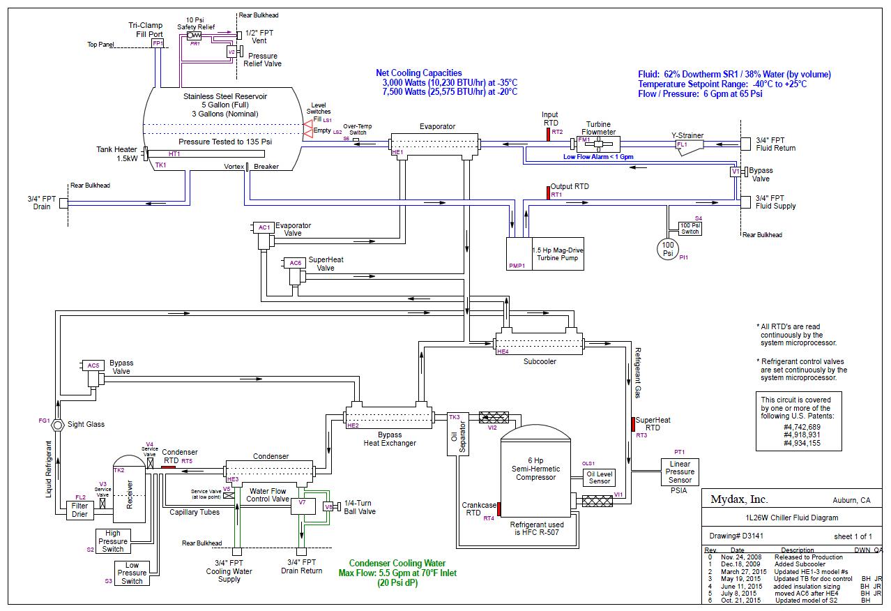 Großartig Verdrahtung Eines 240 Volt Stromkreises Zeitgenössisch ...