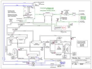 Water Chiller: Air Cooled Water Chiller Diagram