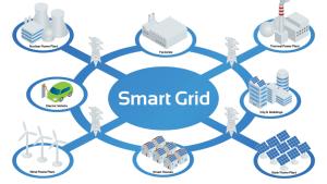 #INNOVATIONS - Smart Grids : vers de nouveaux services énergétiques ? - By EBG @ Non-communiqué