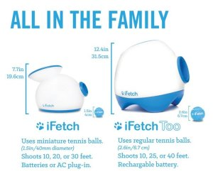 iFetch automatic ball thrower GUIDE