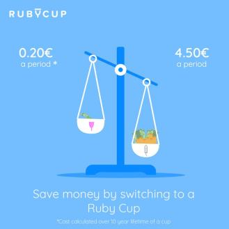 How To Make a Ruby Cup Listing That Sells