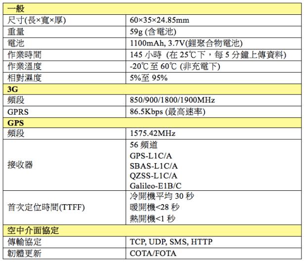 螢幕快照 2017-09-16 20.47.16.png