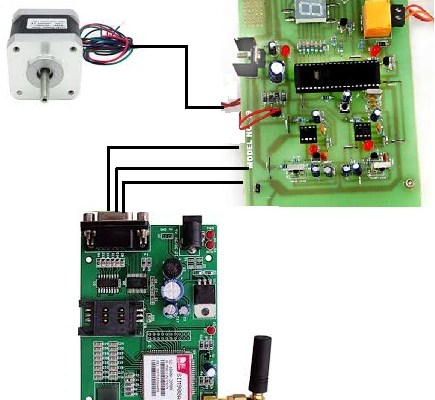 SMS Based Speed and Direction Control of Stepper Motor
