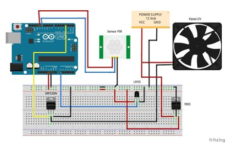 Human Tracking Fan System using PIR and Servo.