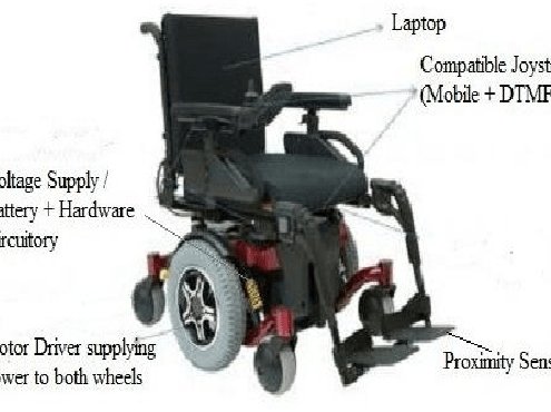 Wheelchair for Visually Challenged Persons