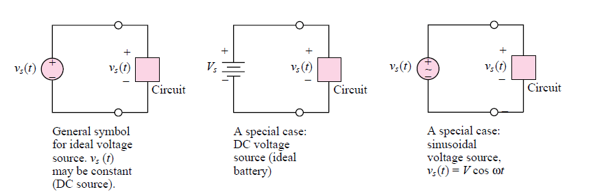 Ideal Voltage Sources
