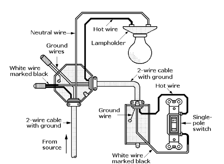 Wall Switch Wiring Diagrams