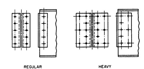TYPES OF BEAM CONNECTIONS