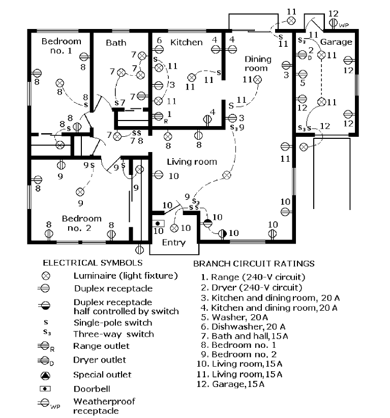 ELECTRICAL WIRING DIAGRAMS