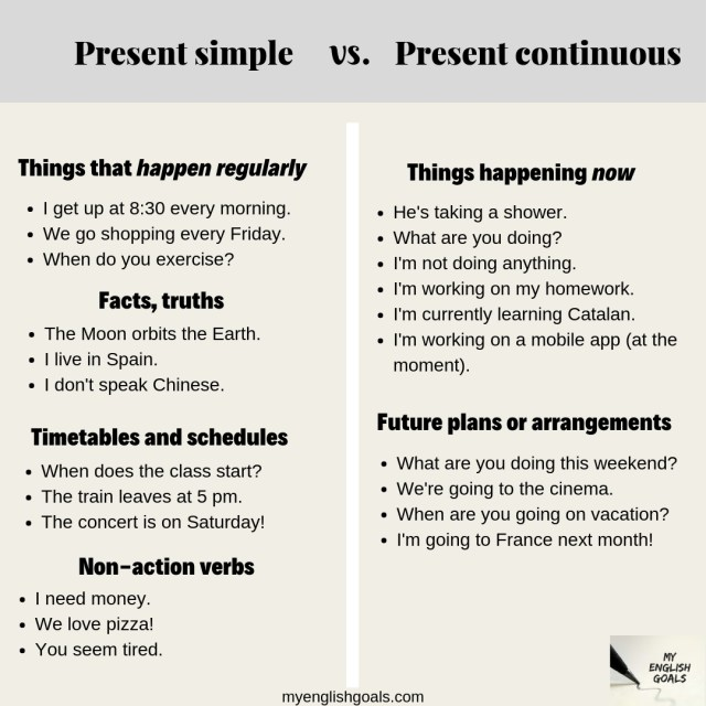 2 Important Rules For When To Use The Present Continuous