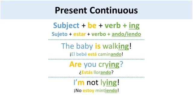 Cómo Usar El Present Continuous Y El Present Perfect My