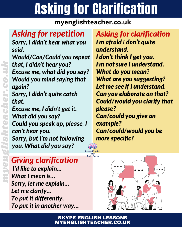 How to ask for clarification in English
