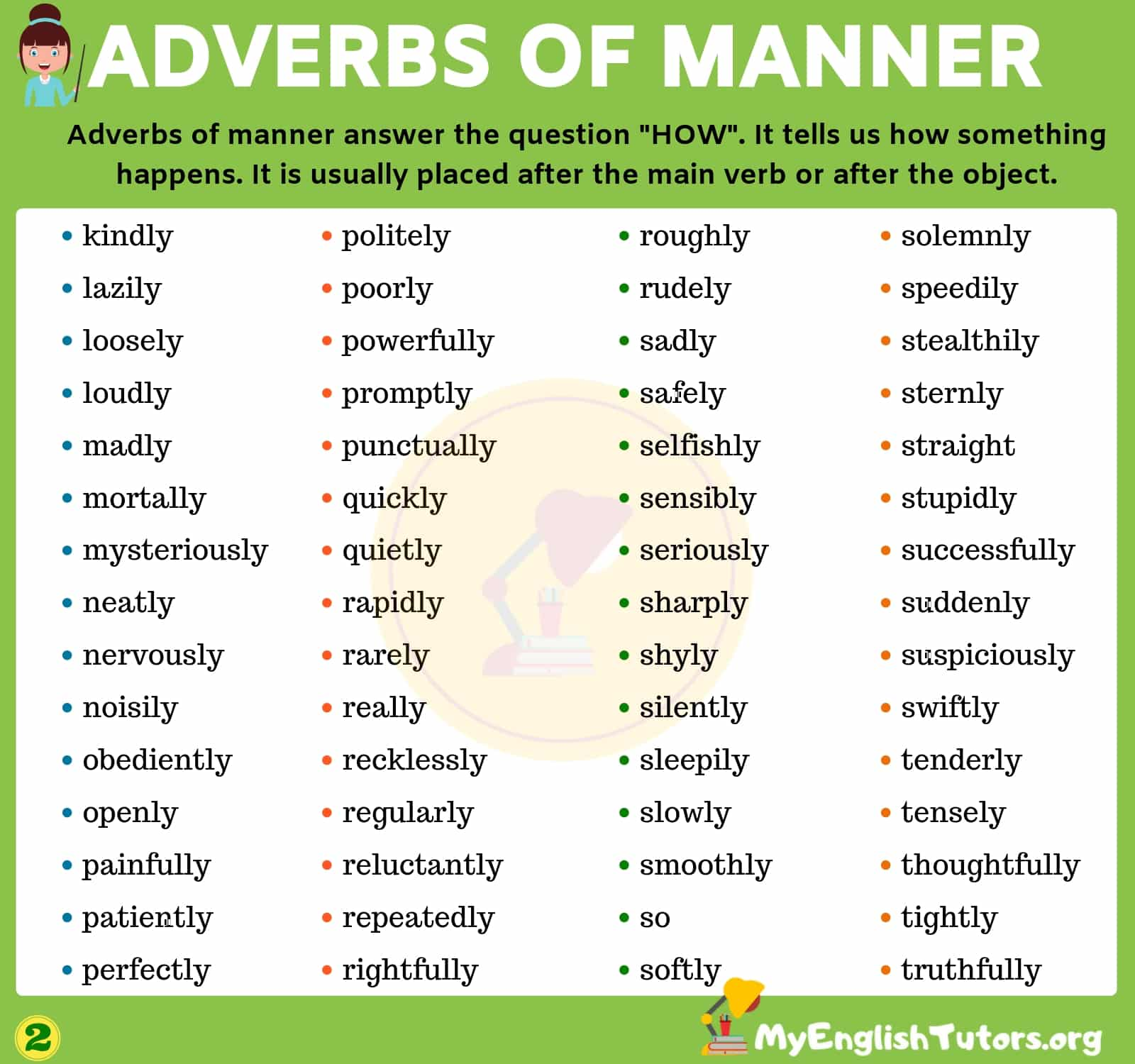 An Important List Of Adverbs Of Manner You Should Learn
