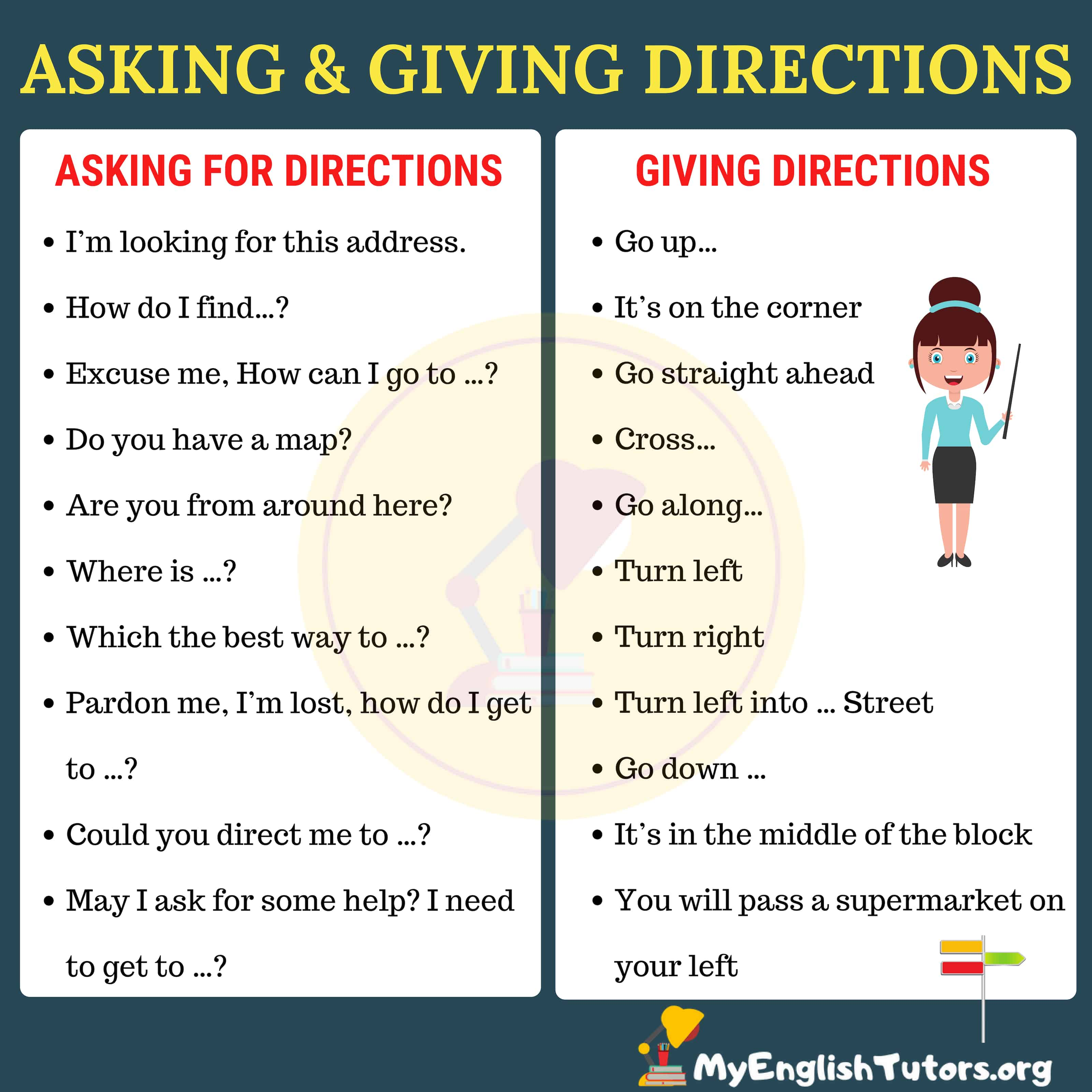 Useful Expressions For Asking For And Giving Directions In