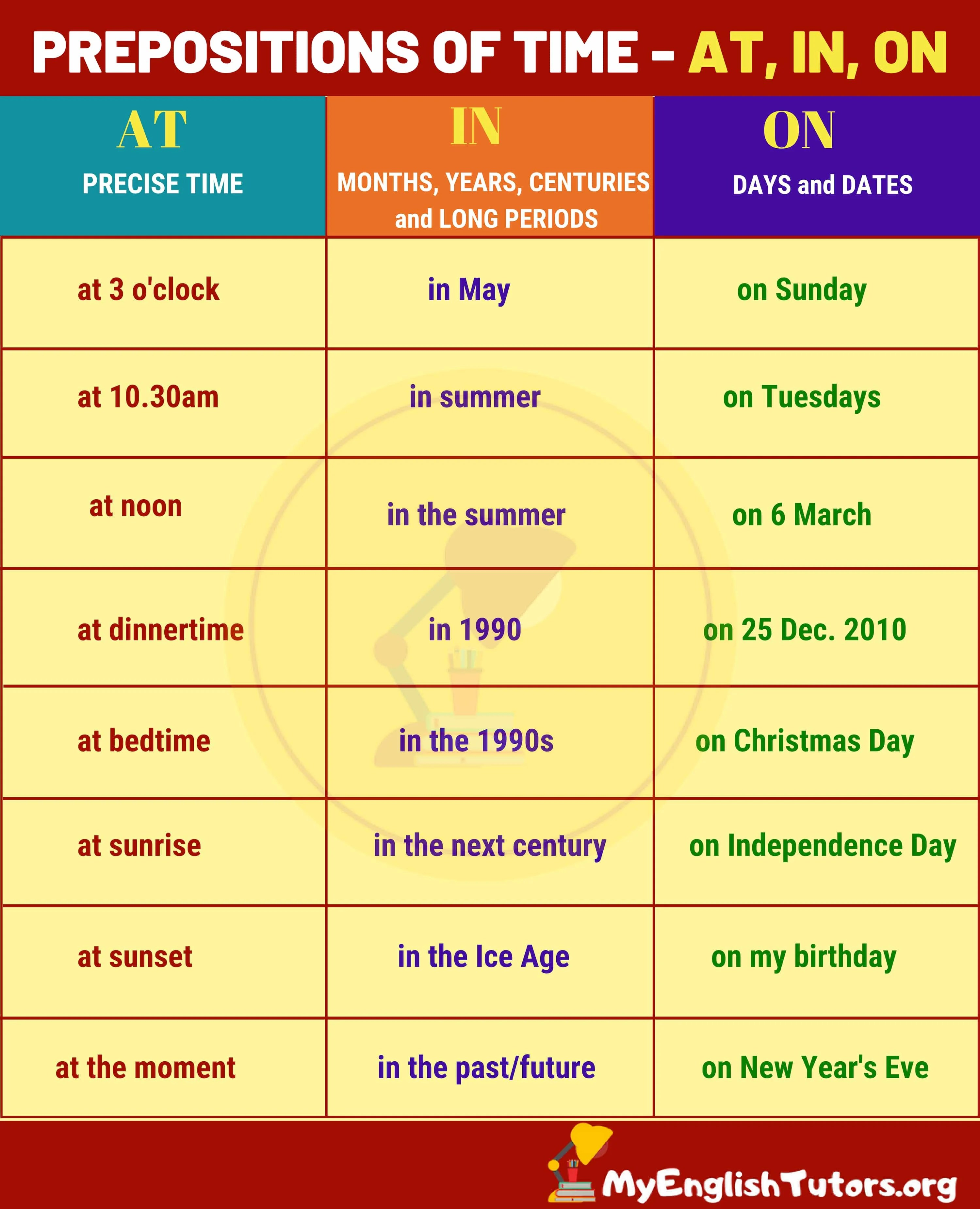 How To Use Prepositions Of Time At