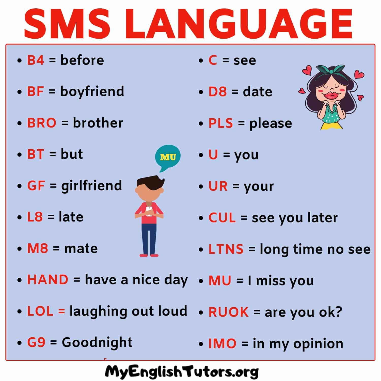 Texting Abbreviations List Of Texting Abbreviations In