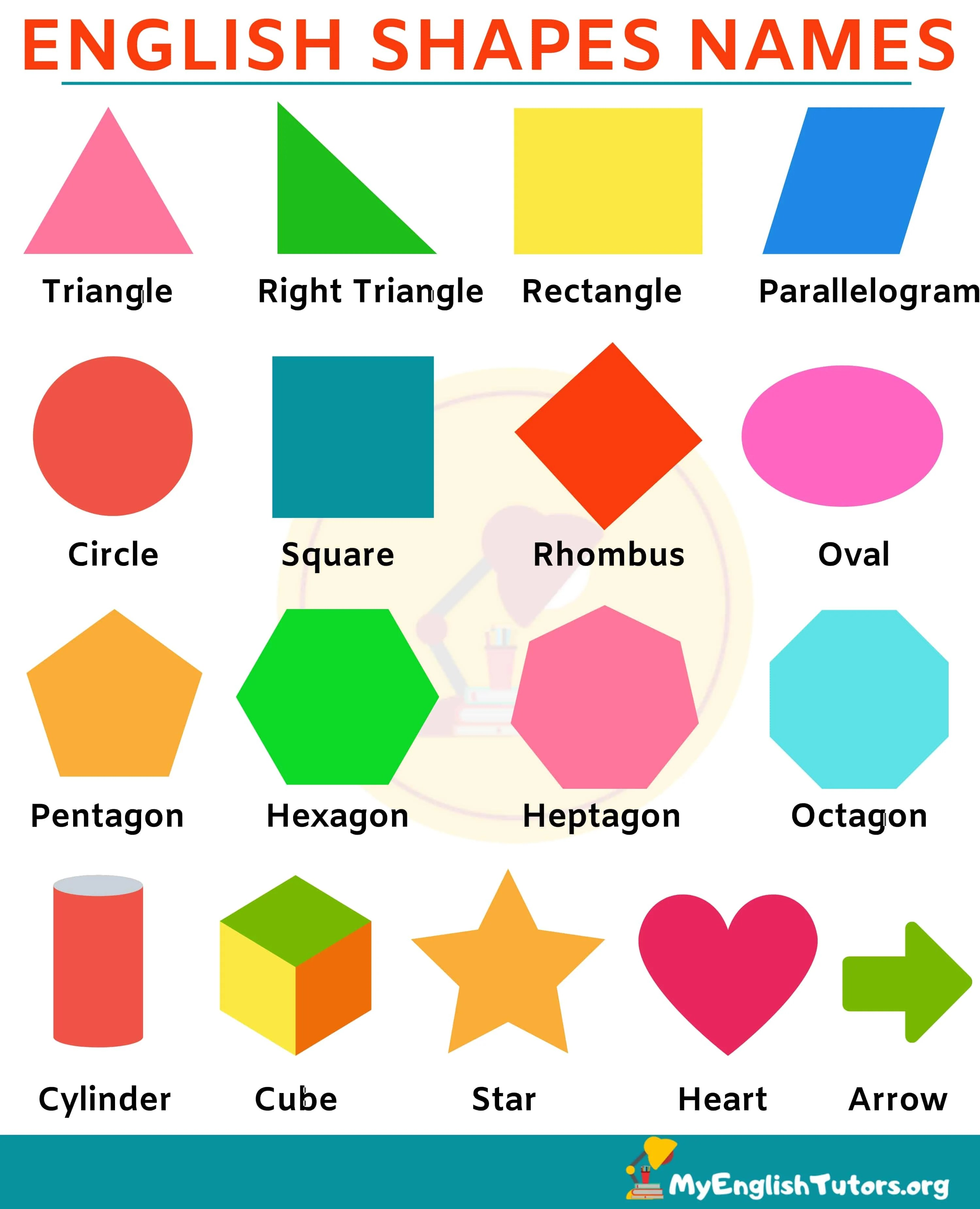 Shapes Names Learn Different Types Of Shapes In English
