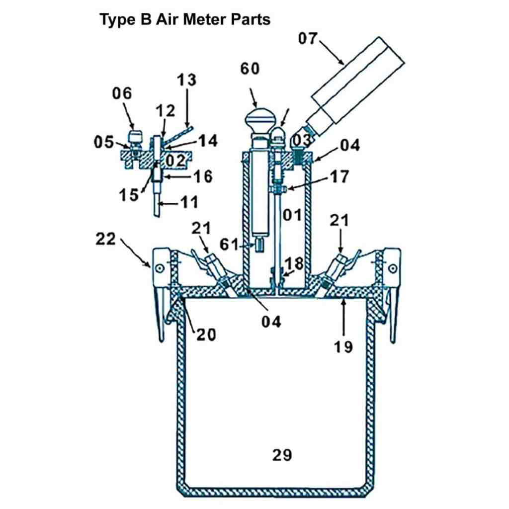 Concrete Air Meter Parts Guide