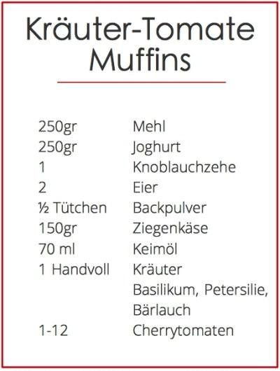 Rezept Muffins