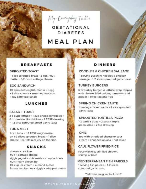 Gestational Diabetes Meal Plan Easy Healthy Meals My