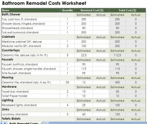 Household Budget Spreadsheet Archives My Excel Templates