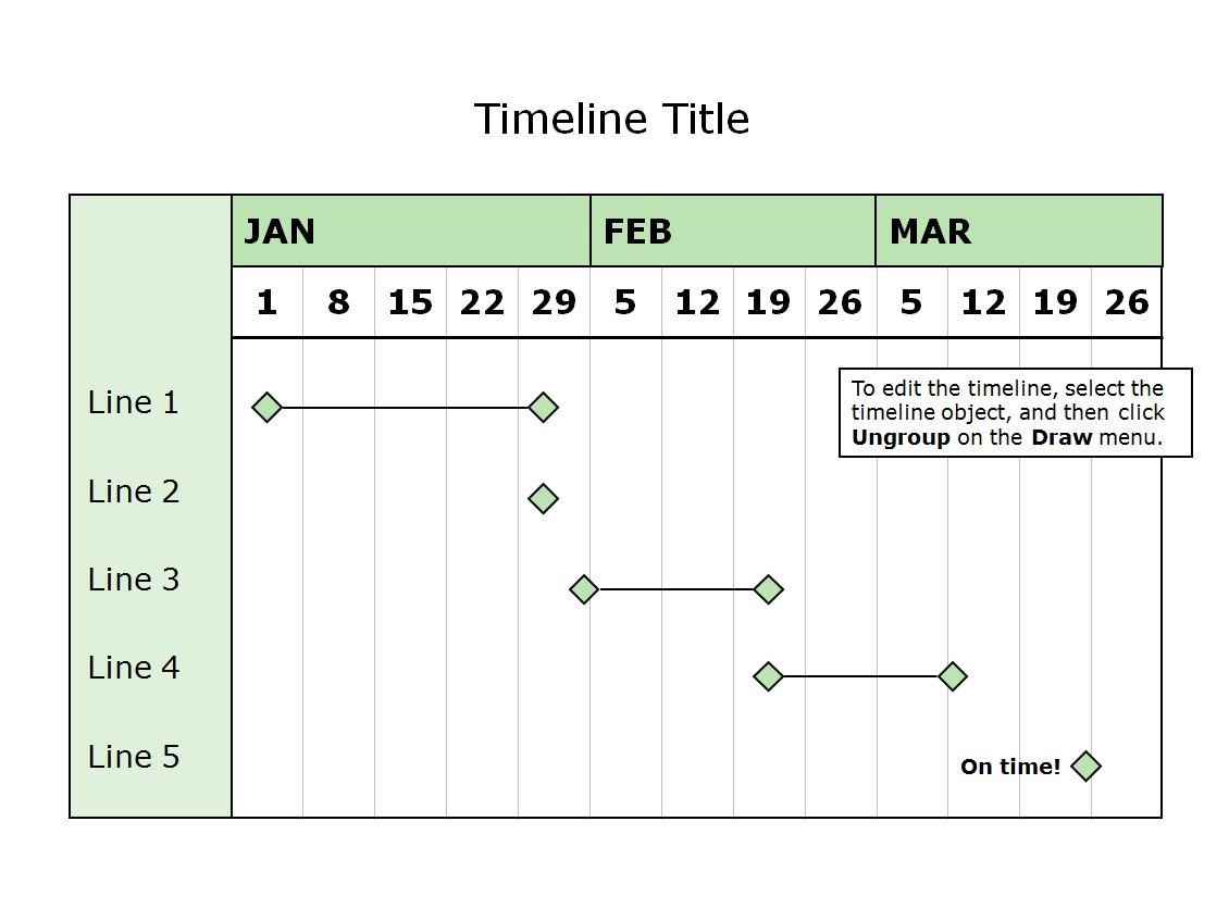 Weekly Timeline Template