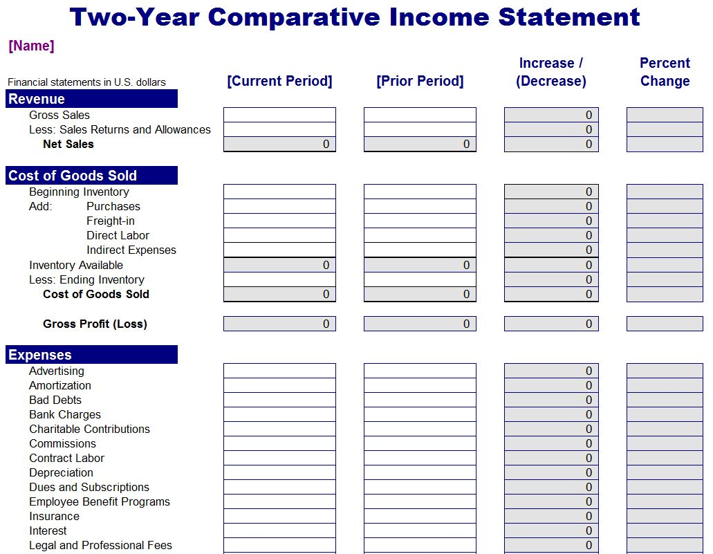 Comparitive Income Statement