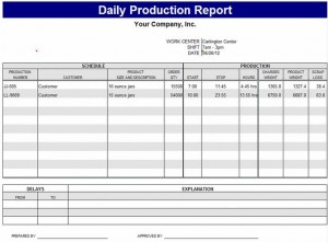 Having a hard time keeping up with your crazy schedule? Production Schedule Template Production Schedule Template Excel