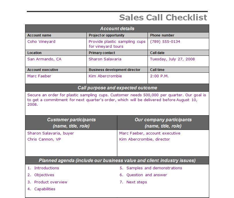 Free and premium plans customer service software. Sales Call Checklist Sales Call Template