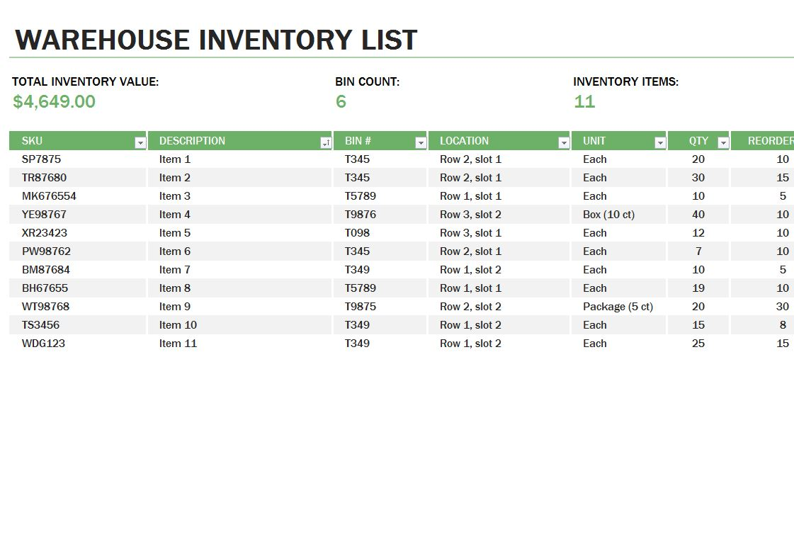 20/02/2021· use the inventory list template to note items in stock by name, description, and unit price. Warehouse Inventory Warehouse Inventory Template