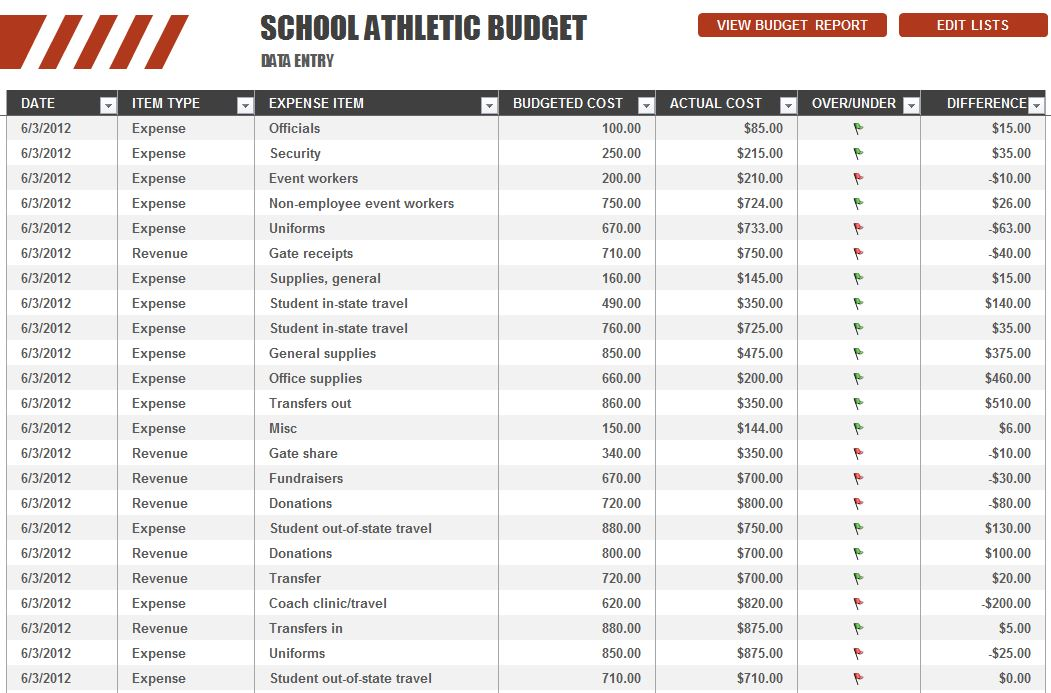 High School Athletic Budget Template