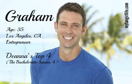 EDIT - Graham (Bachelor In Paradise)