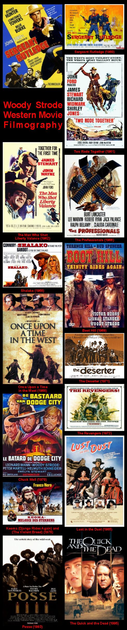 Woody Strode Posters